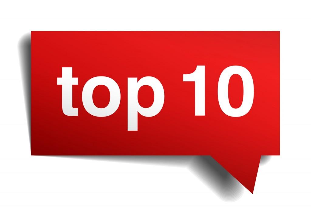 टॉप 10 हिन्दी ब्लॉगर - 2009