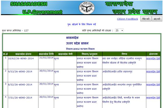 Uttar Pradesh Sarkar Shasanadesh List
