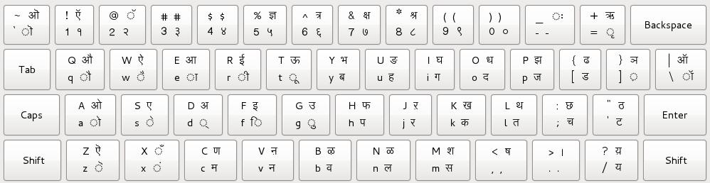 इंस्क्रिप्ट कीबोर्ड लेआउट