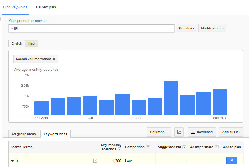 Adwords keyword planner keyword research