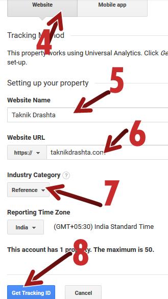 Google Analytics Property Website गूगल एनालिटिक्स प्रापर्टी वेबसाइट